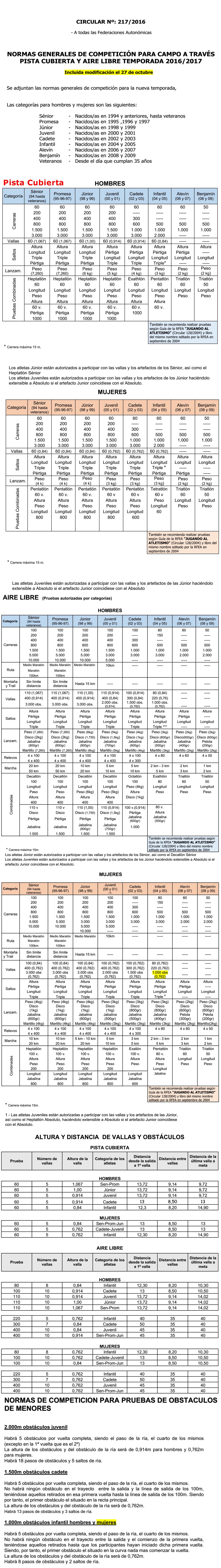 2016-normas-generales-rfea